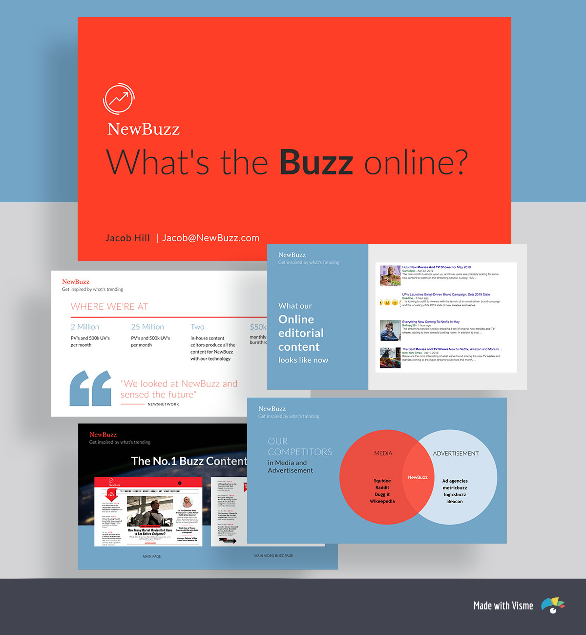 pitch deck template - buzzfeed newbuzz