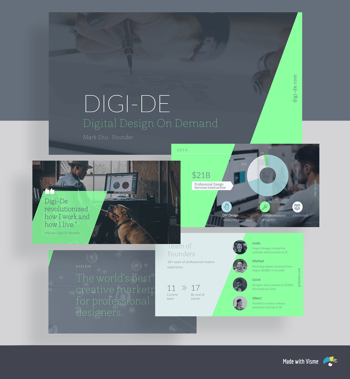 A collage of green and gray pitch deck template slides with business images, headshots and a donut chart