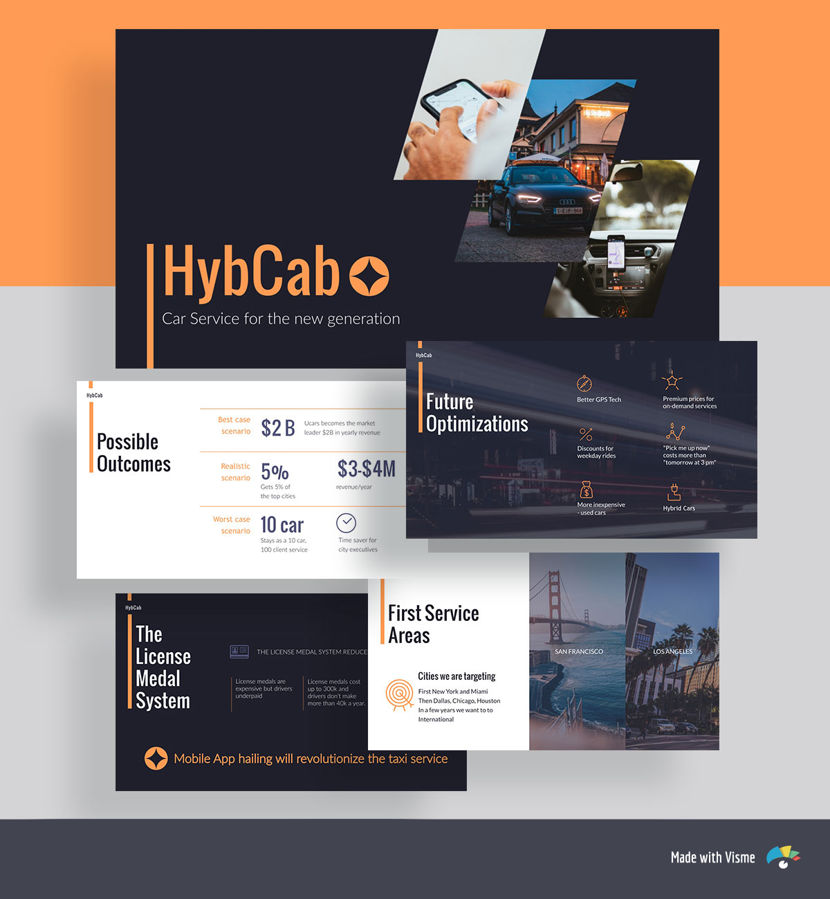 pitch deck template - uber ubercab hybcab