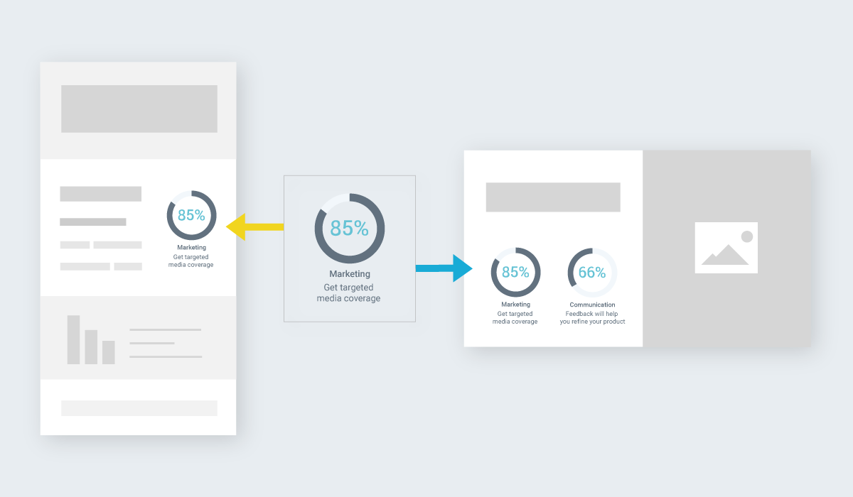 reuse-saved-content-in-projects visme coming out of beta
